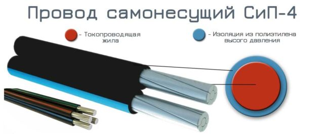 provod-SIP-15