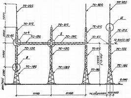 Портал ячейковый ПС-150 Я4С