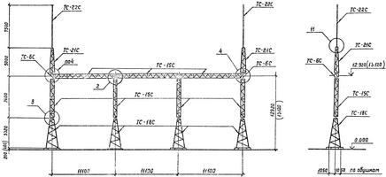 Портал ячейковый ПС-150 Я5С