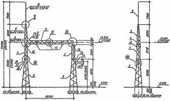 Портал перемычечный ПС-330 П1, ПС-330 П2