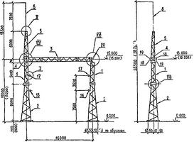 Портал трансформаторный ПС-330 Т1