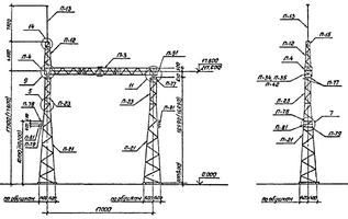 Портал линейный ПС-500-Л12