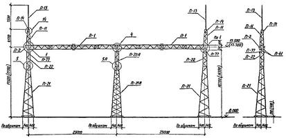 Портал линейный ПС-500-Л3