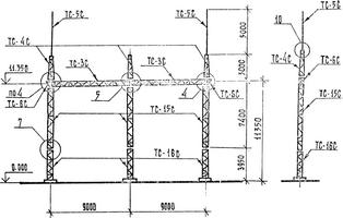 Портал ячейковый ПСЛ-110 Я4С