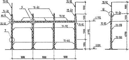Портал ячейковый ПСЛ-110 Я7С