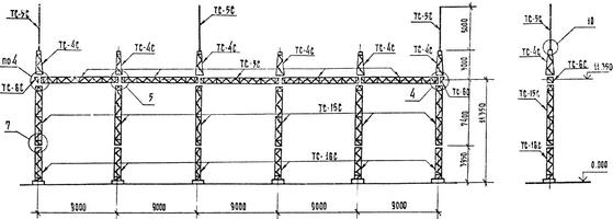 Портал ячейковый ПСЛ-110 Я9С