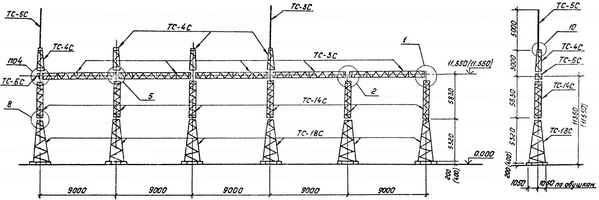 Портал ячейковый ПСТ-110 Я11С