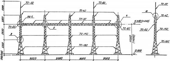 Портал ячейковый ПСТ-110 Я8С