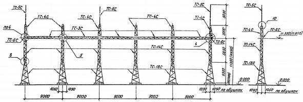 Портал ячейковый ПСТ-110 Я9С